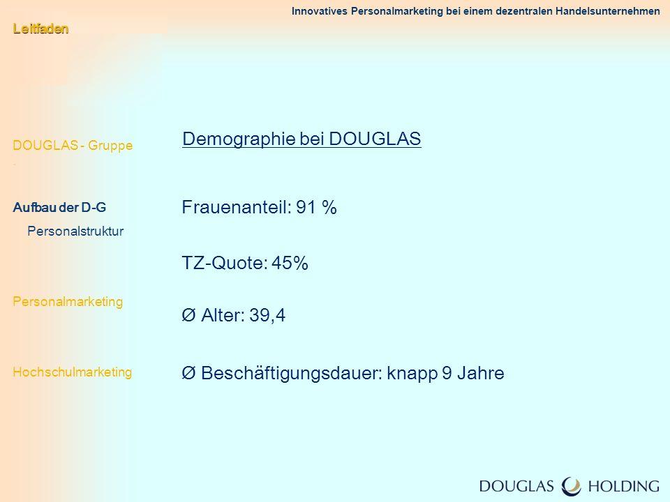 Demographie bei DOUGLAS