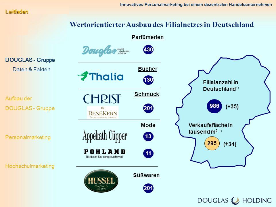 Wertorientierter Ausbau des Filialnetzes in Deutschland