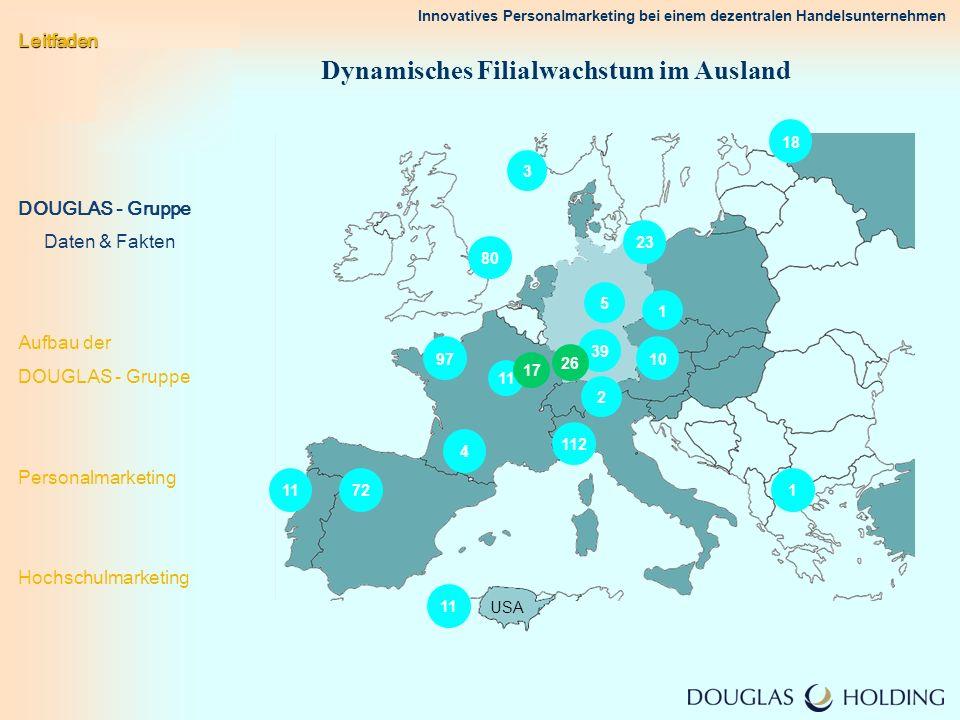Dynamisches Filialwachstum im Ausland