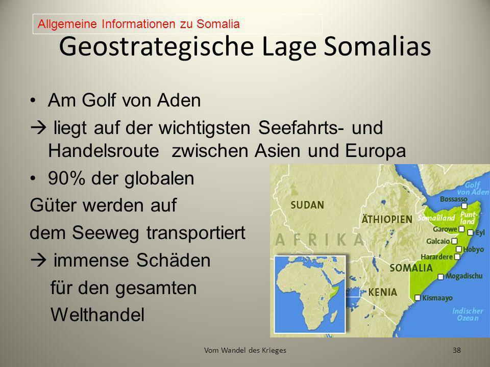 Geostrategische Lage Somalias