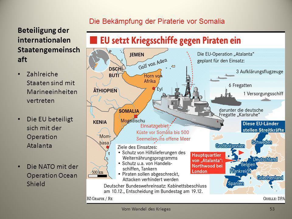 Beteiligung der internationalen Staatengemeinschaft