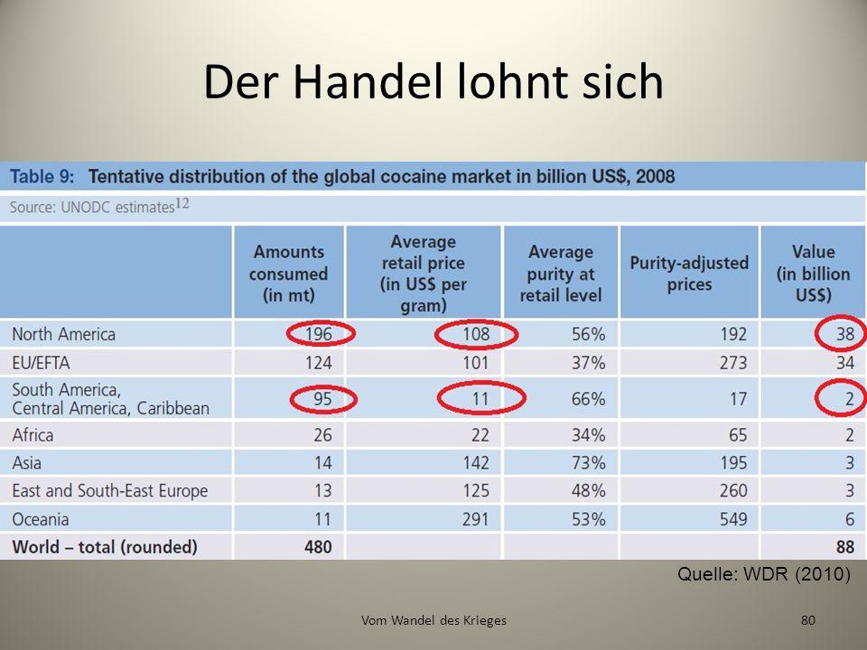 Der Handel lohnt sich Quelle: WDR (2010)