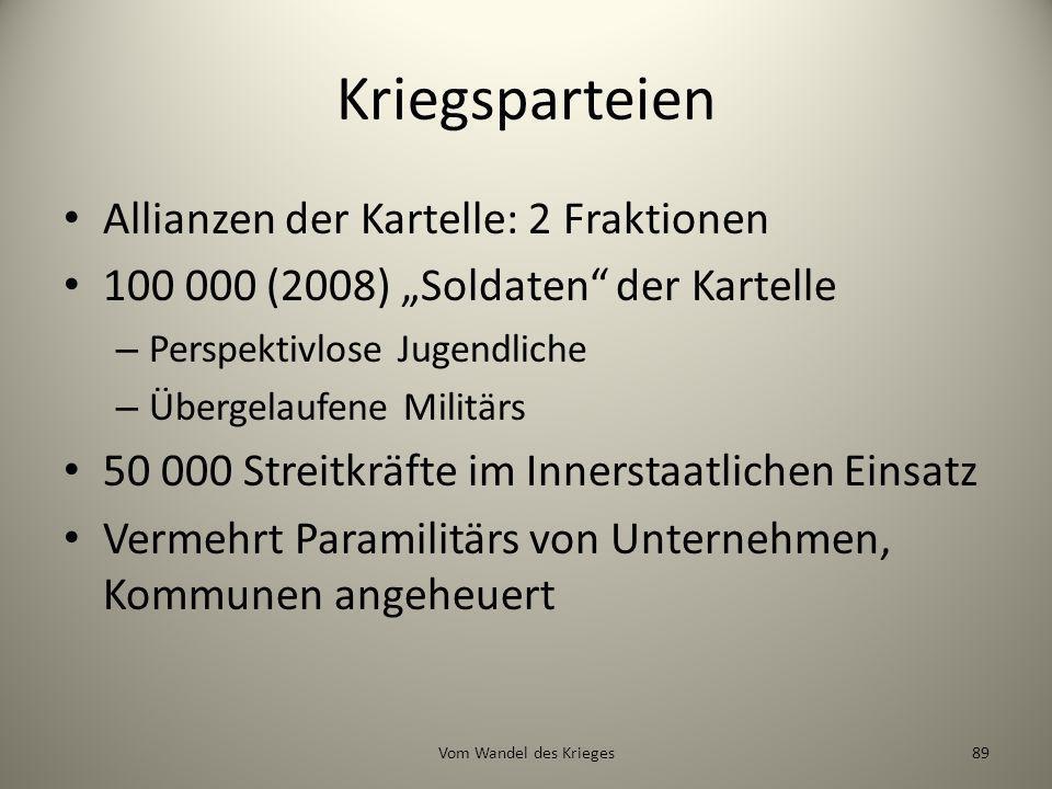 Kriegsparteien Allianzen der Kartelle: 2 Fraktionen