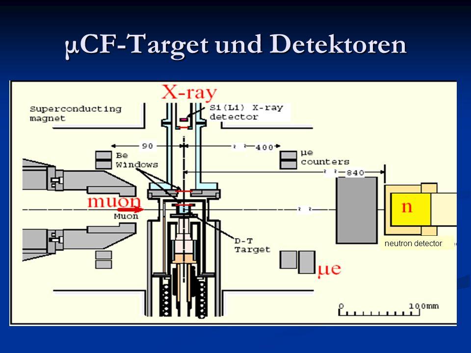 μCF-Target und Detektoren
