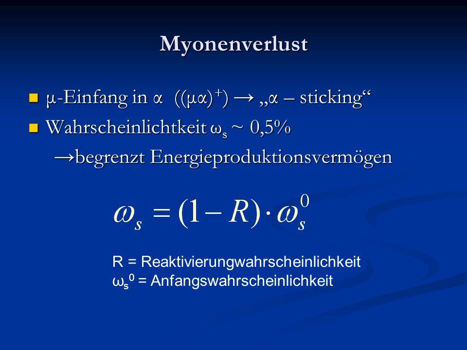 """Myonenverlust μ-Einfang in α ((μα)+) → """"α – sticking"""