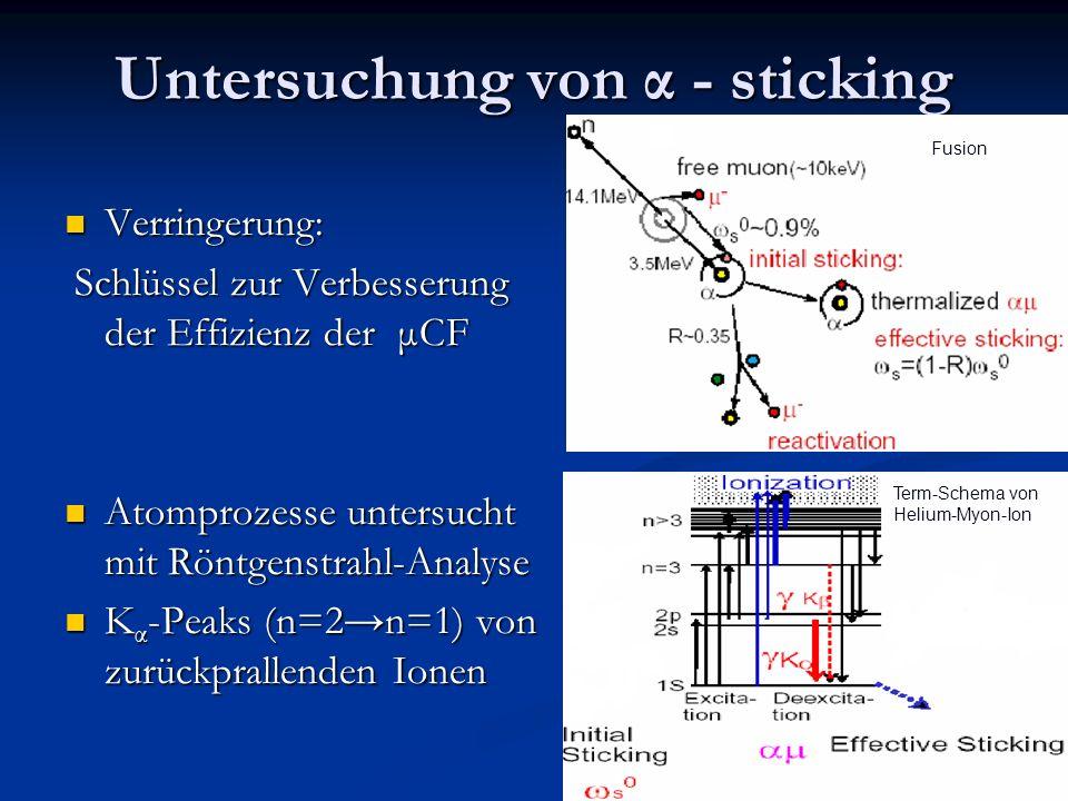 Untersuchung von α - sticking