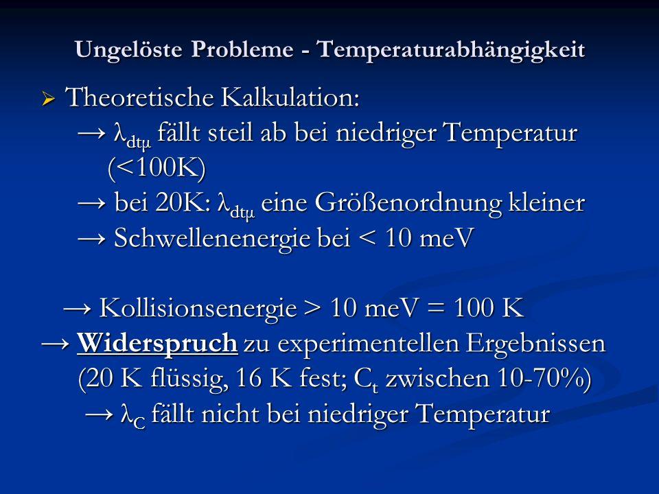 Ungelöste Probleme - Temperaturabhängigkeit