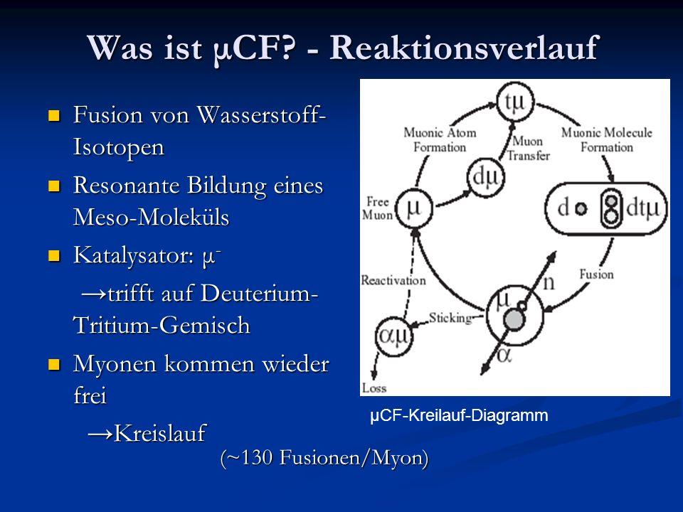 Was ist μCF - Reaktionsverlauf