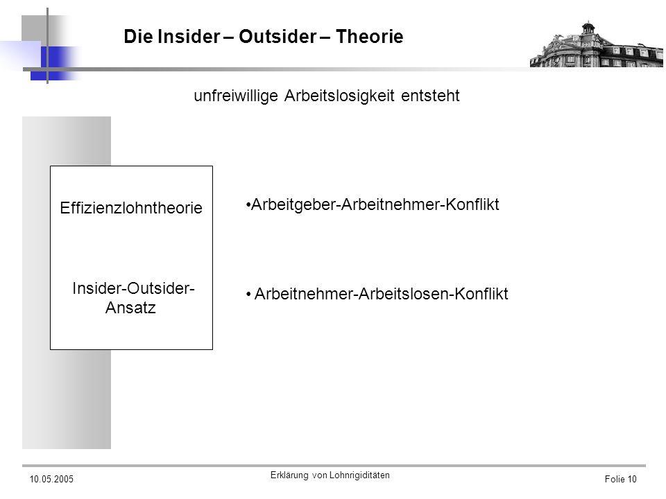 Die Insider – Outsider – Theorie