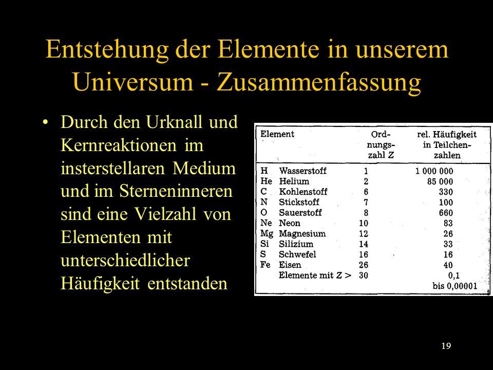 Entstehung der Elemente in unserem Universum - Zusammenfassung