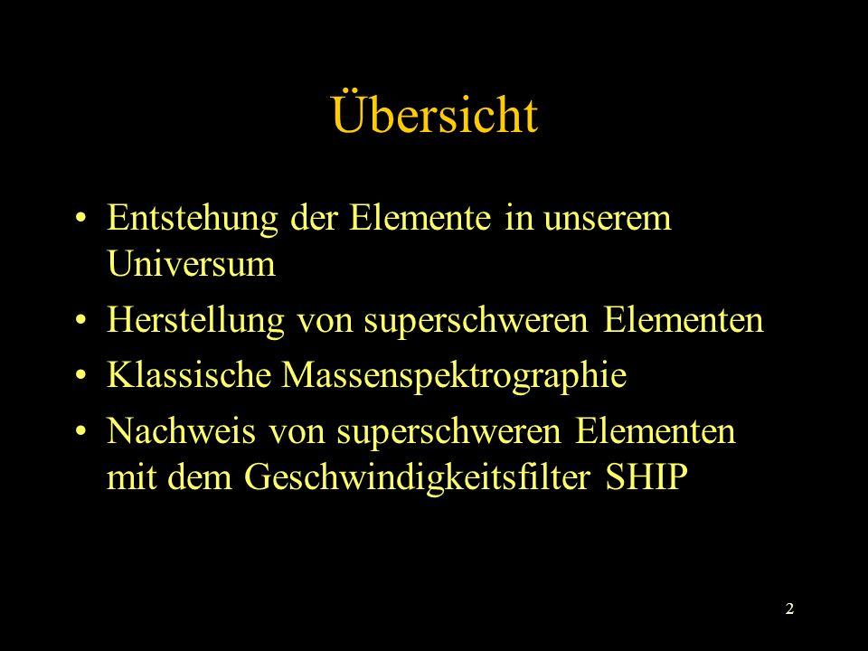 Übersicht Entstehung der Elemente in unserem Universum