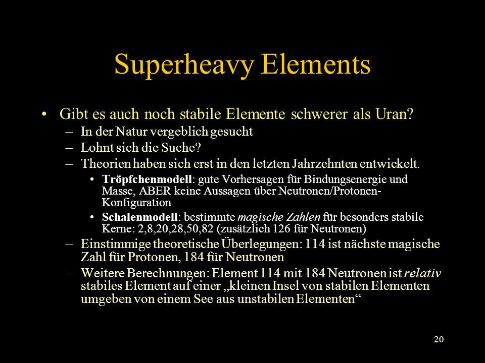 Superheavy Elements Gibt es auch noch stabile Elemente schwerer als Uran In der Natur vergeblich gesucht.