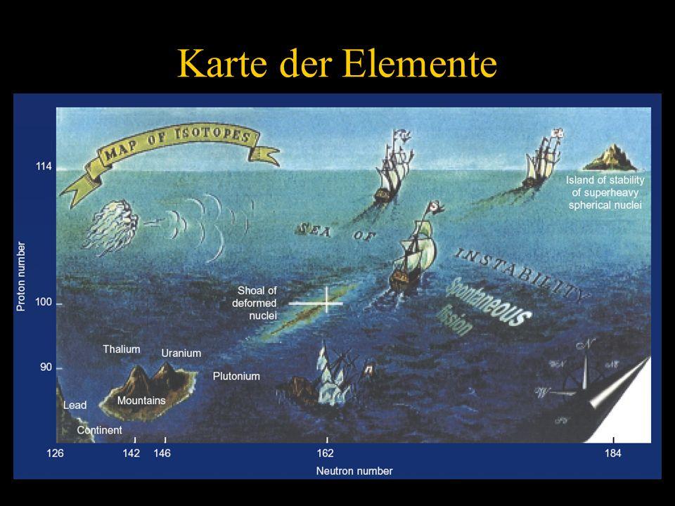 Karte der Elemente