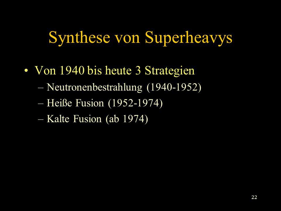 Synthese von Superheavys