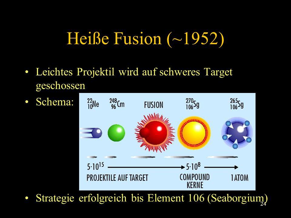 Heiße Fusion (~1952) Leichtes Projektil wird auf schweres Target geschossen.