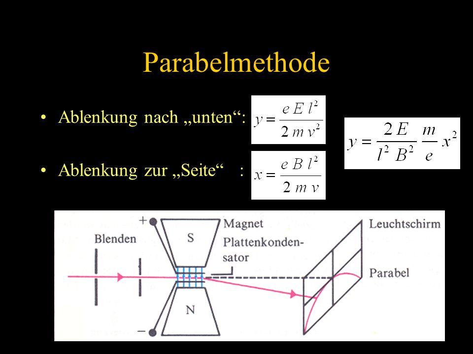 """Parabelmethode Ablenkung nach """"unten : Ablenkung zur """"Seite :"""