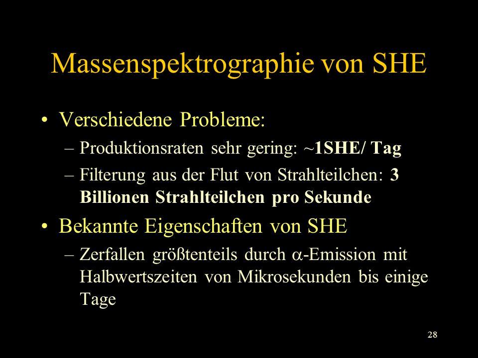 Massenspektrographie von SHE