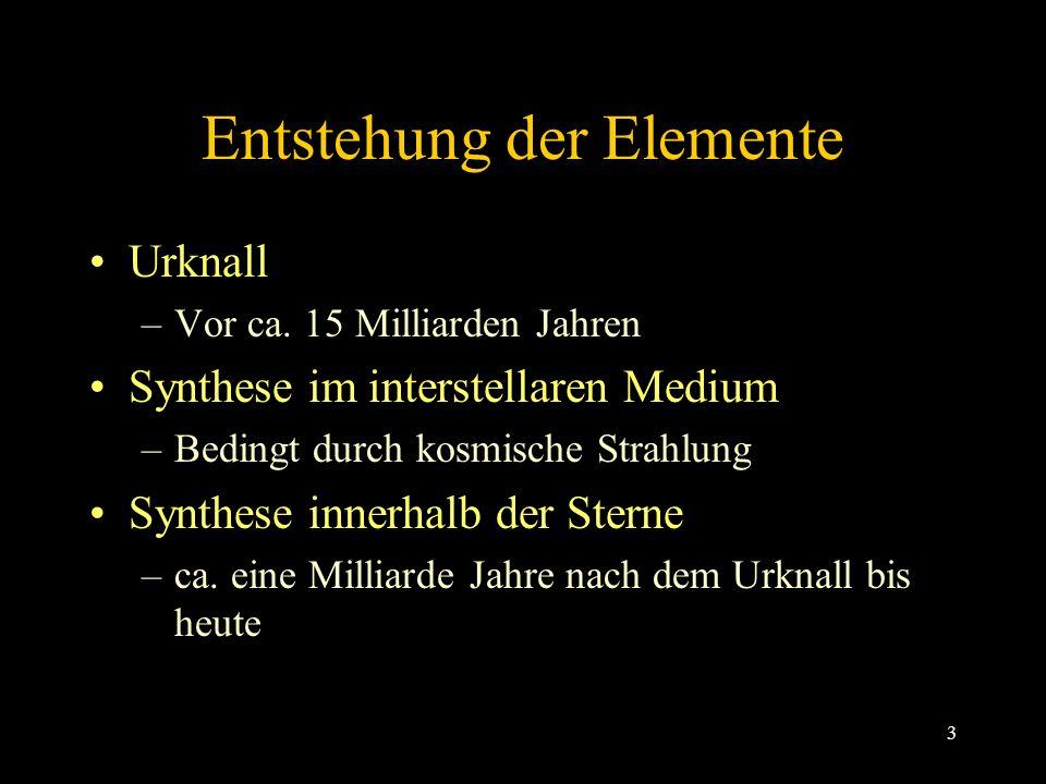 Entstehung der Elemente