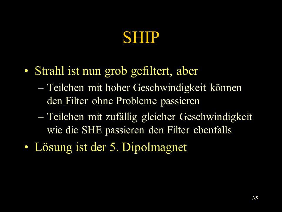 SHIP Strahl ist nun grob gefiltert, aber Lösung ist der 5. Dipolmagnet