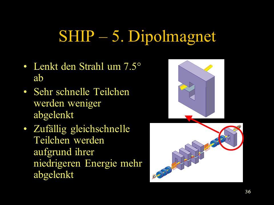 SHIP – 5. Dipolmagnet Lenkt den Strahl um 7.5° ab