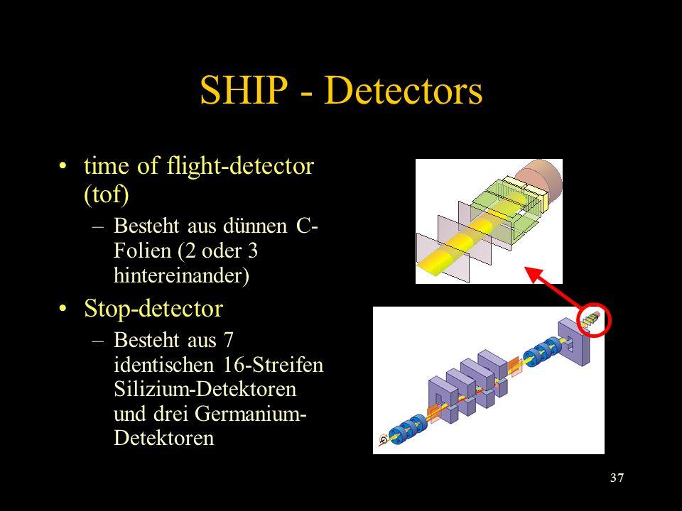 SHIP - Detectors time of flight-detector (tof) Stop-detector