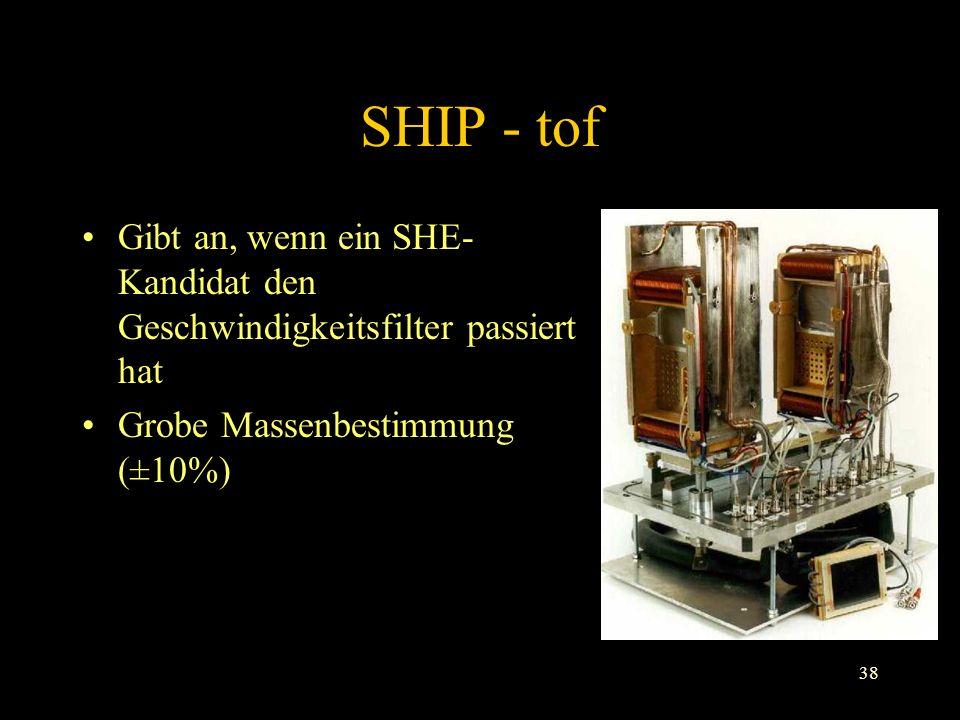 SHIP - tof Gibt an, wenn ein SHE-Kandidat den Geschwindigkeitsfilter passiert hat.