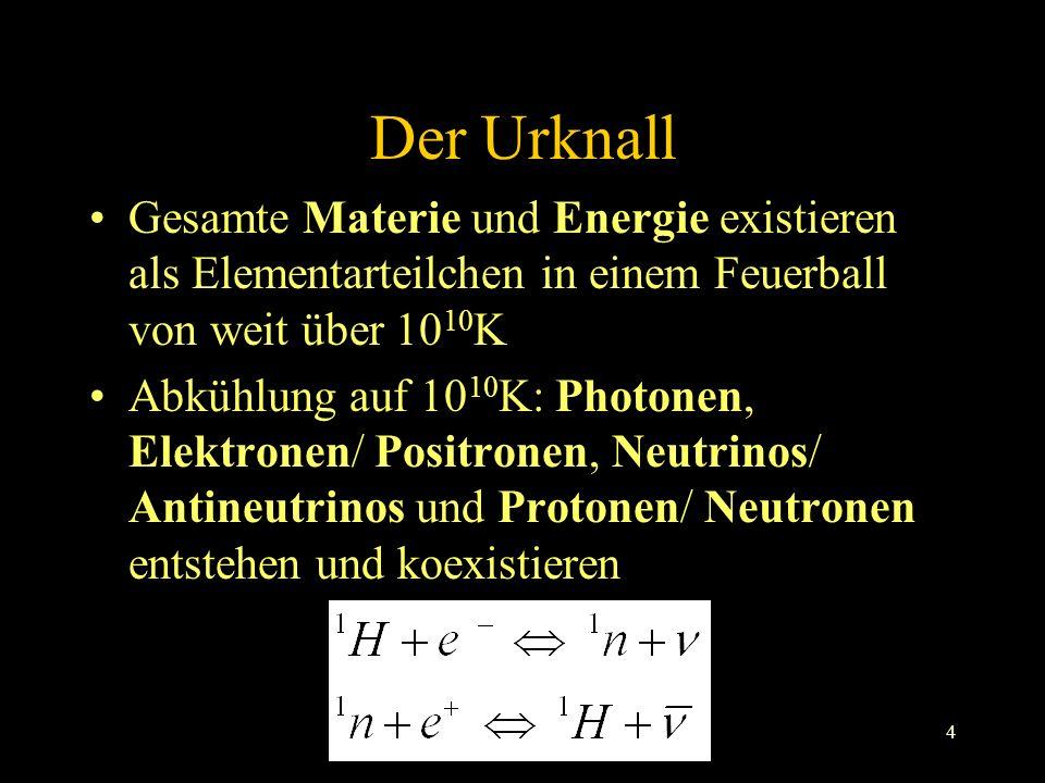 Der Urknall Gesamte Materie und Energie existieren als Elementarteilchen in einem Feuerball von weit über 1010K.