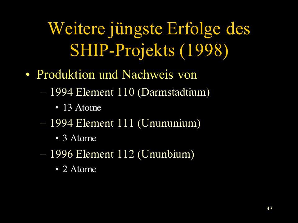 Weitere jüngste Erfolge des SHIP-Projekts (1998)