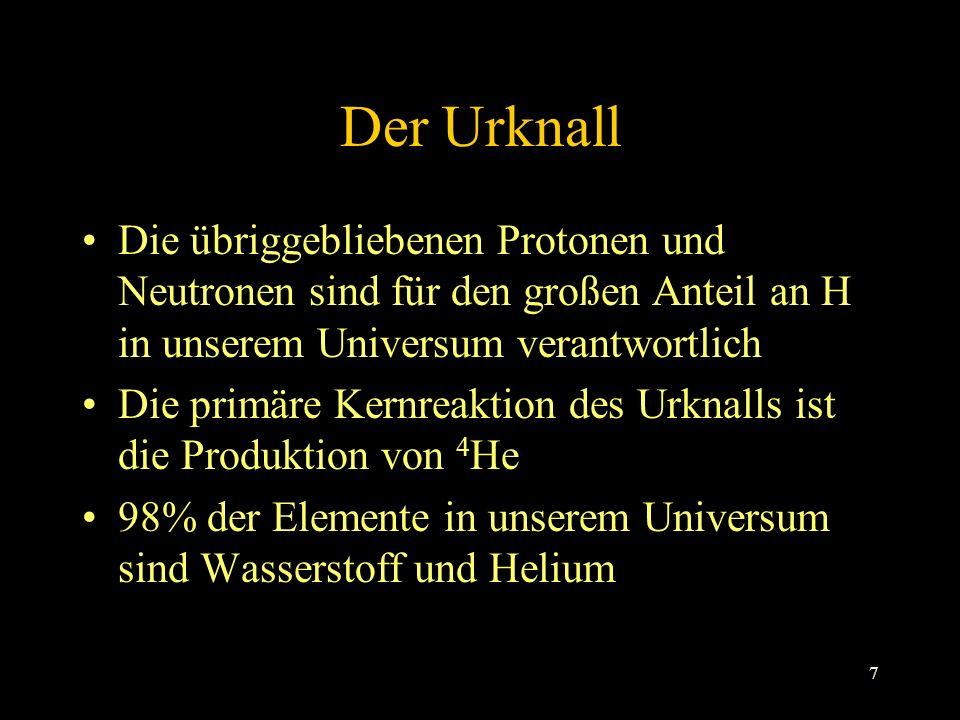 Der Urknall Die übriggebliebenen Protonen und Neutronen sind für den großen Anteil an H in unserem Universum verantwortlich.