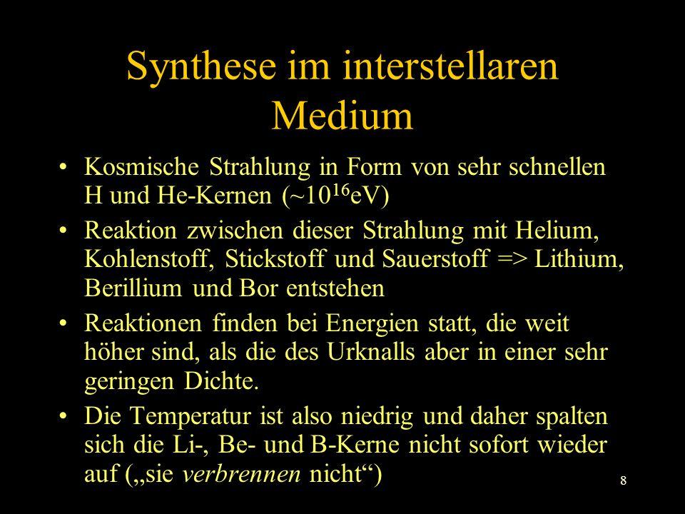 Synthese im interstellaren Medium