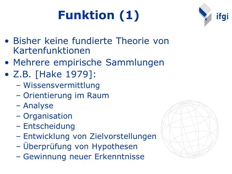 Funktion (1) Bisher keine fundierte Theorie von Kartenfunktionen