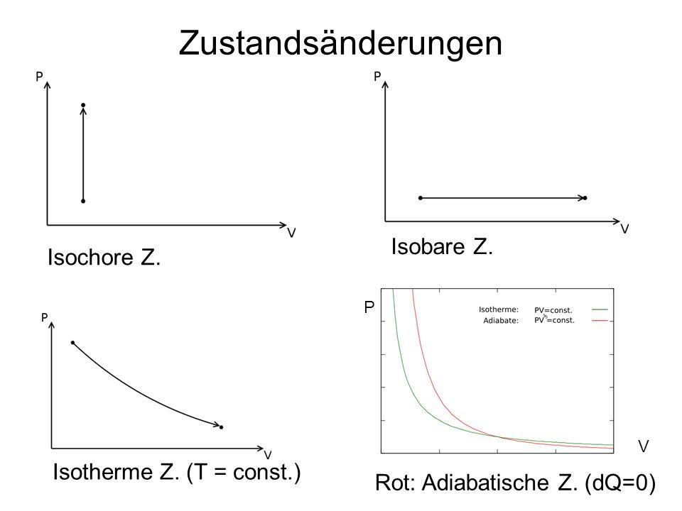 Zustandsänderungen Isobare Z. Isochore Z. Isotherme Z. (T = const.)