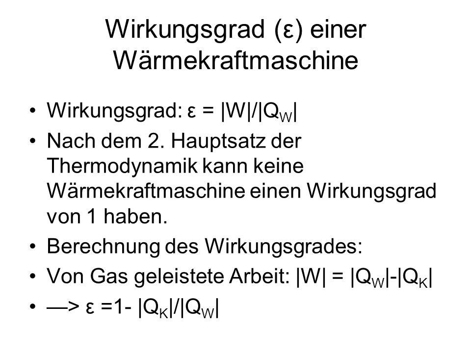 Wirkungsgrad (ε) einer Wärmekraftmaschine