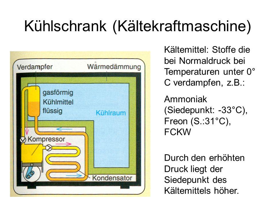 Kühlschrank (Kältekraftmaschine)