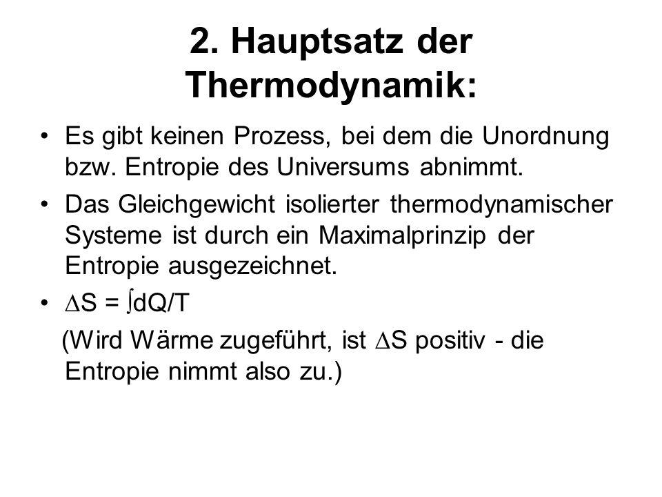 2. Hauptsatz der Thermodynamik: