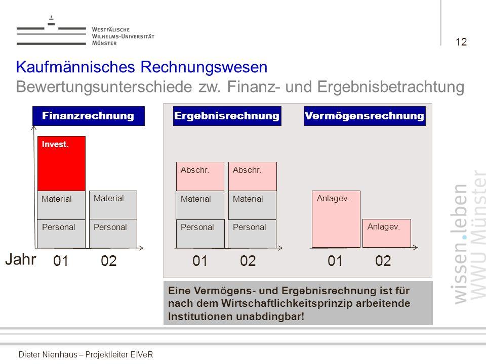 12 Kaufmännisches Rechnungswesen Bewertungsunterschiede zw. Finanz- und Ergebnisbetrachtung. Finanzrechnung.