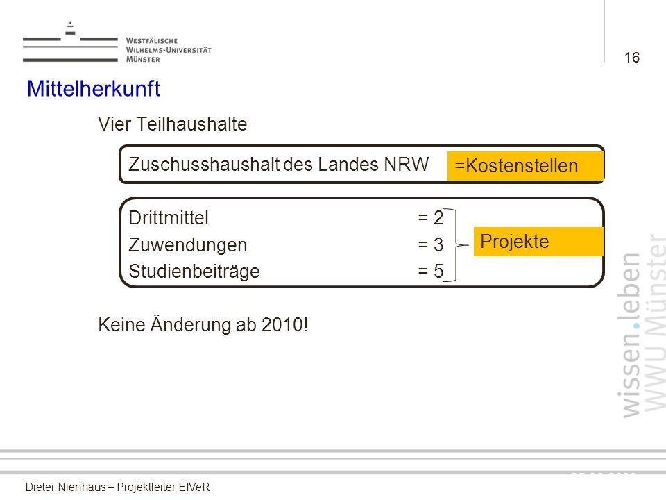 Mittelherkunft Vier Teilhaushalte Zuschusshaushalt des Landes NRW = 1