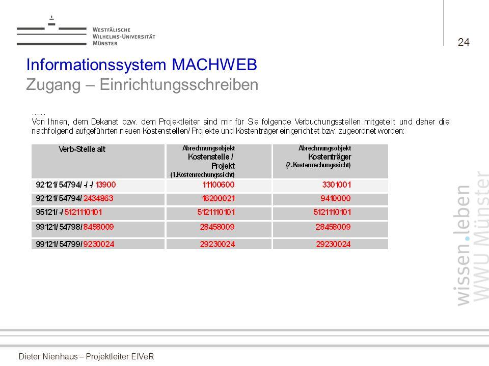 Informationssystem MACHWEB Zugang – Einrichtungsschreiben