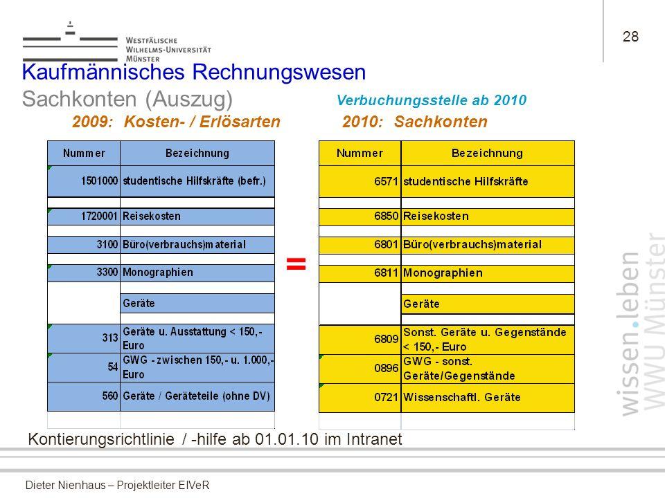 Kaufmännisches Rechnungswesen Sachkonten (Auszug)