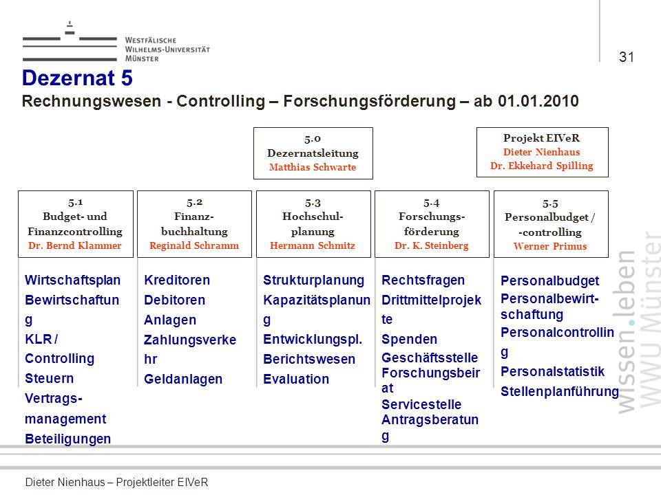 Dezernat 5 Rechnungswesen - Controlling – Forschungsförderung – ab 01.01.2010. 31. 5.0 Dezernatsleitung.