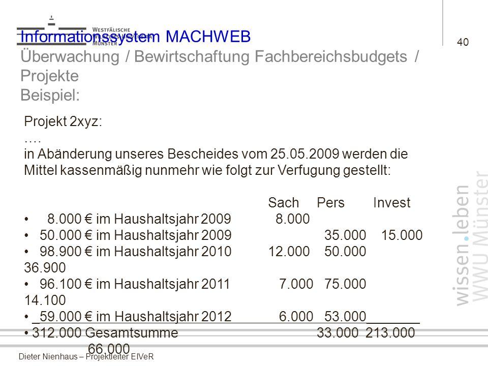 40 Informationssystem MACHWEB Überwachung / Bewirtschaftung Fachbereichsbudgets / Projekte. Beispiel:
