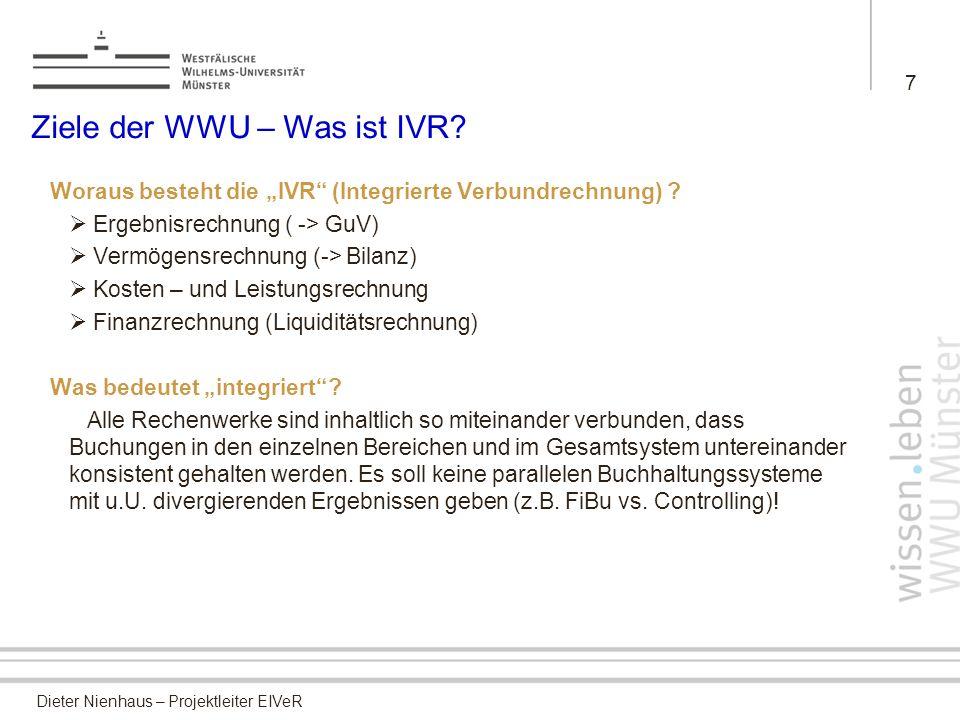 Ziele der WWU – Was ist IVR