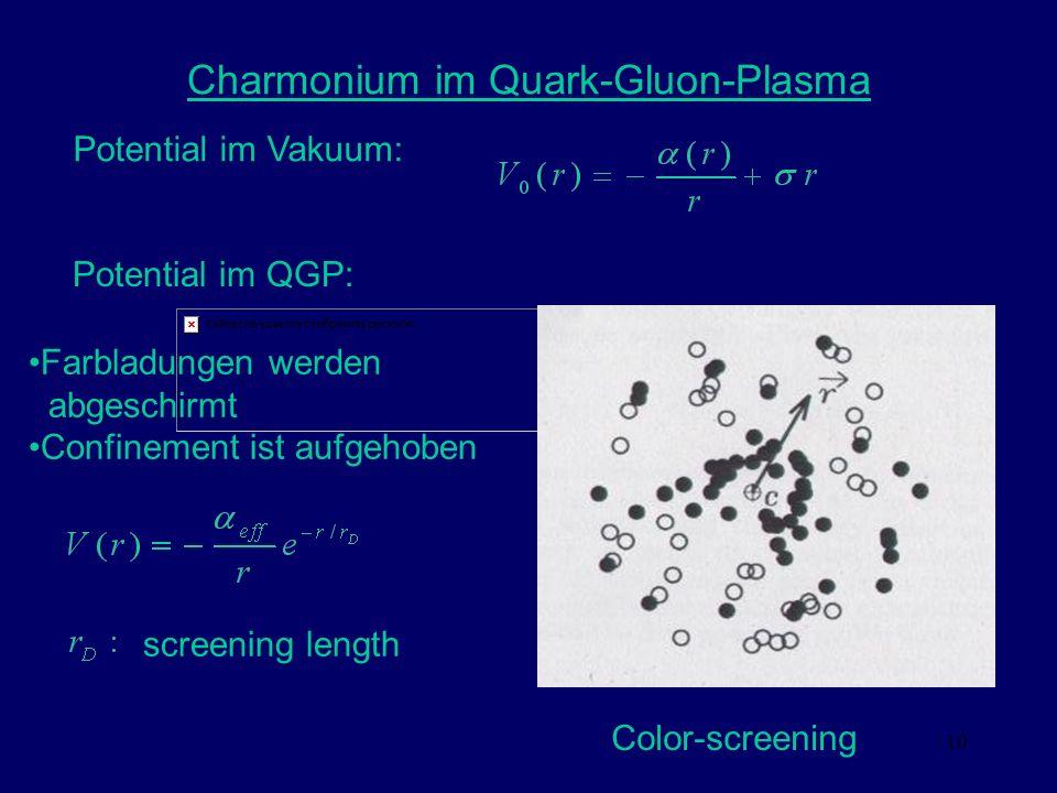 Charmonium im Quark-Gluon-Plasma