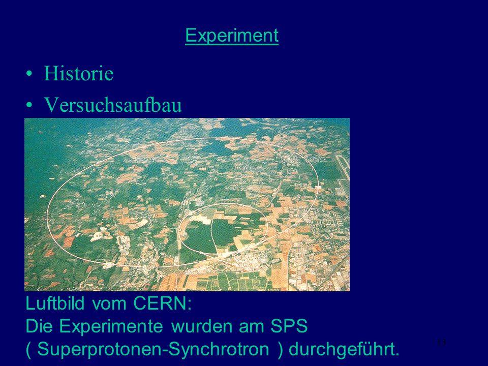 Historie Versuchsaufbau Experiment Luftbild vom CERN: