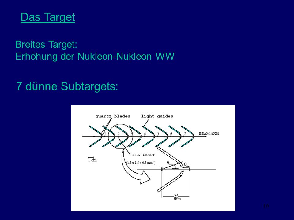 Das Target 7 dünne Subtargets: Breites Target: