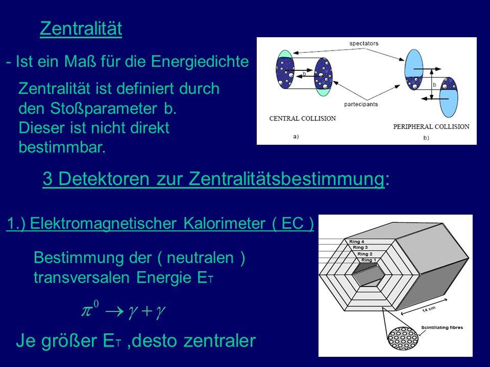 3 Detektoren zur Zentralitätsbestimmung: