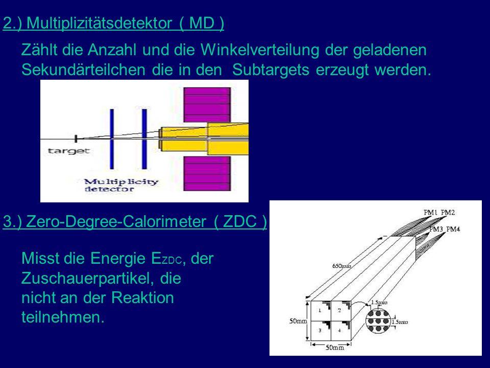 2.) Multiplizitätsdetektor ( MD )