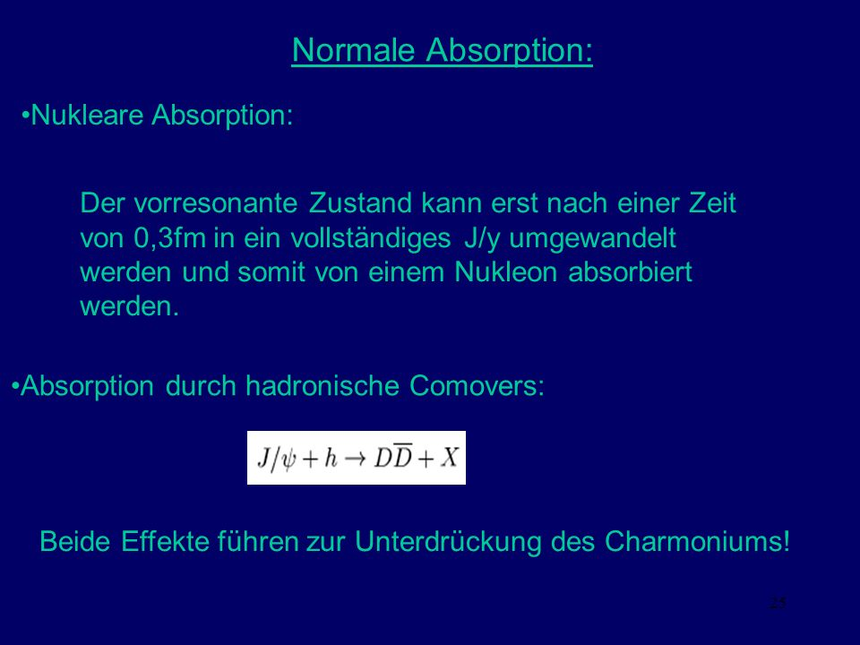 Normale Absorption: Nukleare Absorption: