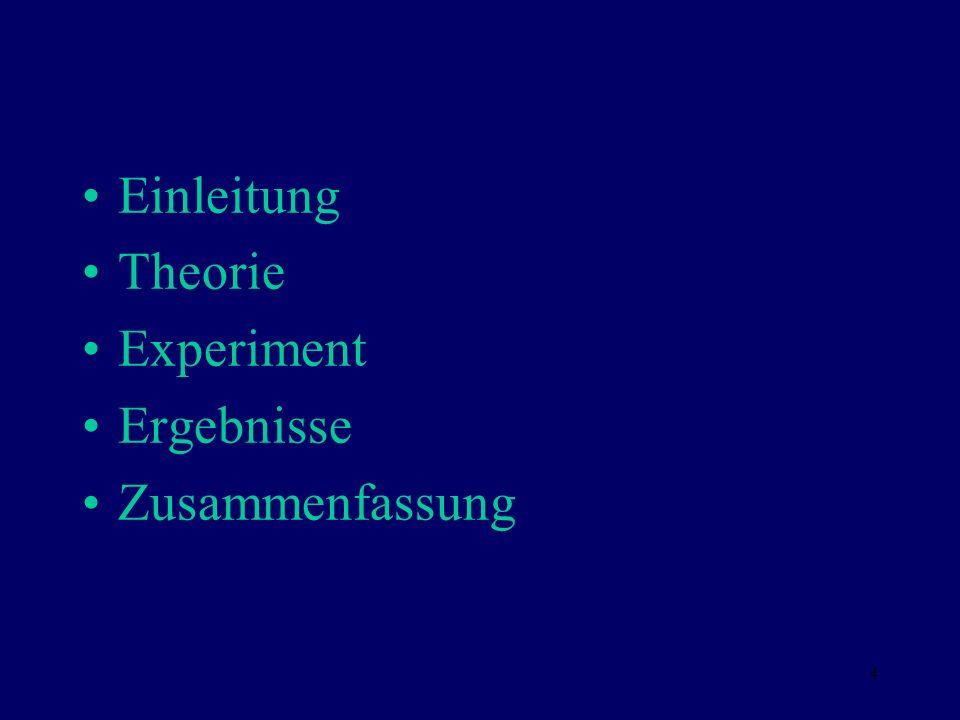 Einleitung Theorie Experiment Ergebnisse Zusammenfassung