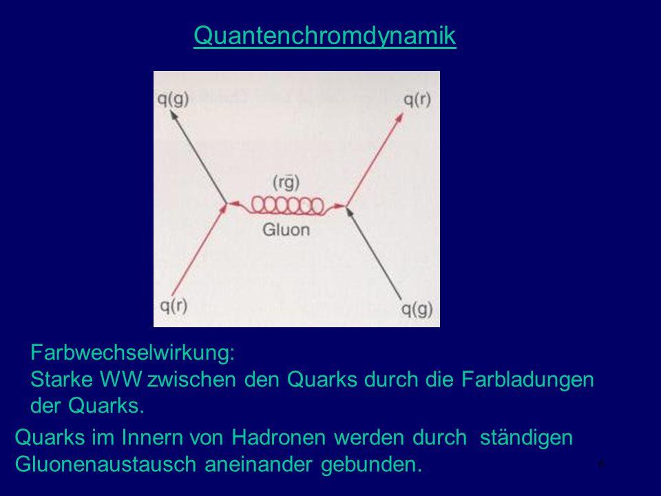 Quantenchromdynamik Farbwechselwirkung:
